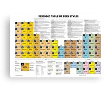 Periodic Table of Beer Styles Canvas Print
