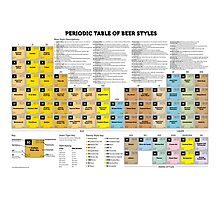 Periodic Table of Beer Styles Photographic Print