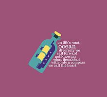 Ship in A Bottle by choatically