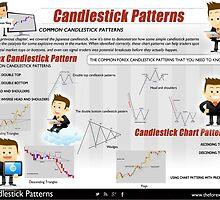 Candlestick Patterns by bestforex