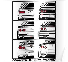 Nissan Skyline. History Poster