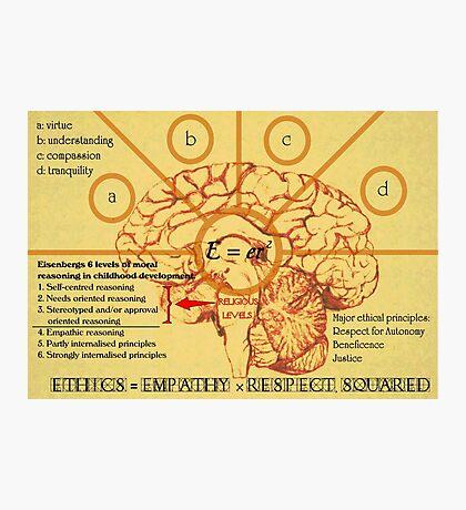 Ethics equals empathy x respect squared  Photographic Print