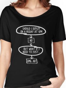 Should I Deploy? Women's Relaxed Fit T-Shirt