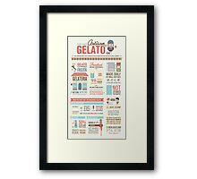 Artisan Gelato Infographic Poster Framed Print