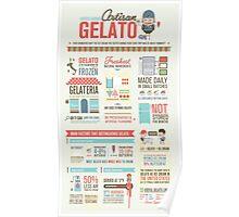 Artisan Gelato Infographic Poster Poster