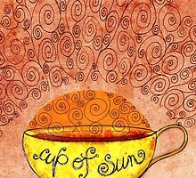 What my #Coffee says to me January 4, 2013 by catsinthebag