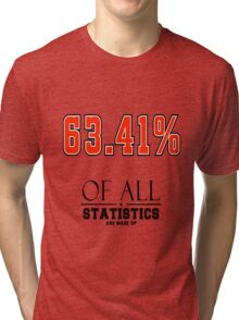 Statistics Math (Joke) Tri-blend T-Shirt