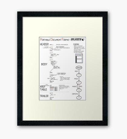 a mini PDF Framed Print
