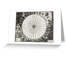 Wind Rose-Geographicus Anemographica-1650 Greeting Card