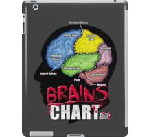 Brains Chart iPad Case/Skin
