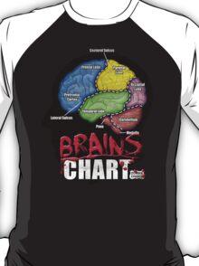 Brains Chart T-Shirt