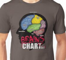 Brains Chart Unisex T-Shirt