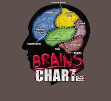 Brains Chart Unisex T-Shirt