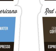 Espresso Drinks Diagram Sticker