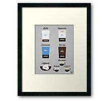 Espresso Drinks Diagram Framed Print