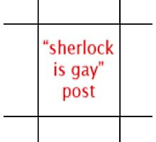 TJLC bingo tiles: 'sherlock is gay post' Photographic Print