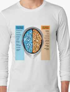 Human brain left and right functions Long Sleeve T-Shirt