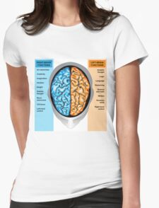 Human brain left and right functions Womens Fitted T-Shirt