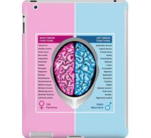 Human brain left and right functions vector iPad Case/Skin
