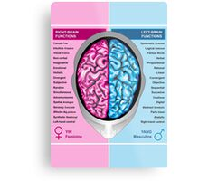 Human brain left and right functions vector Metal Print