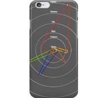 ♇ Pluto Transit iPhone Case/Skin