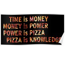Pizza is Knowledge Poster
