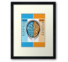 Human brain left and right functions Framed Print