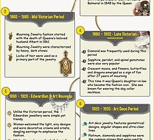 An Infographic on Handmade Vintage Jewelry by Infographics