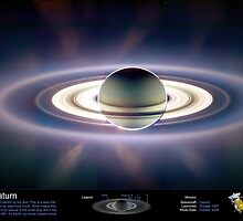 Saturn Eclipsing the Sun by OuterSpaceInfo