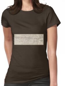 0186 Railroad Maps American Central Railway Womens Fitted T-Shirt
