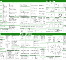 Math Formula Sheet - Green by CongressTart