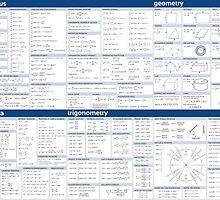 Math Formula Sheet - Blue by CongressTart