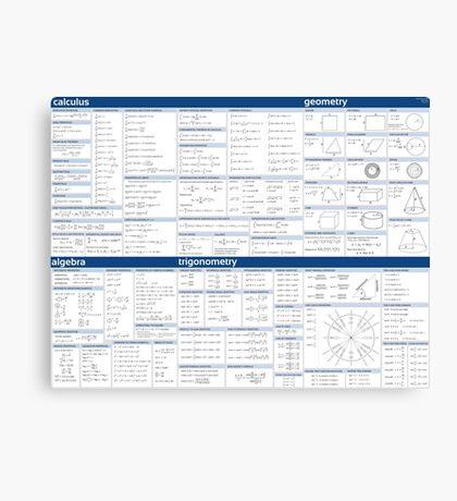 Math Formula Sheet - Blue Canvas Print