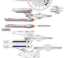 U S S Kelvin TOS 2233 by Radwulf