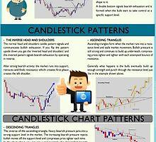 Forex Candlestick Patterns by bestforex