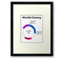 Cloning Strategies for the Depressed: Framed Print