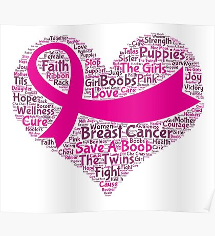 Breast Cancer Word Cloud Poster