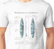 The Anatomy of a Surfboard Unisex T-Shirt