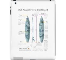 The Anatomy of a Surfboard iPad Case/Skin