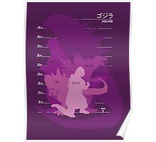 Monster Evolution Purple Poster