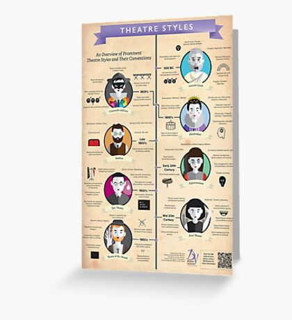 Theatre Styles Infographic Poster Greeting Card