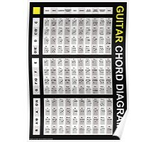 Guitar Chords [Yellow] Poster