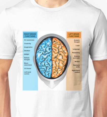 Human brain left and right functions Unisex T-Shirt