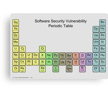 Software Security Vulnerability Periodic Table - v1.0 - grey Canvas Print