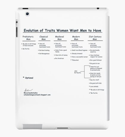 Evolution of Traits Women Want Men to Have iPad Case/Skin