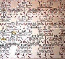 Winchester Castle - Family Tree by rsangsterkelly