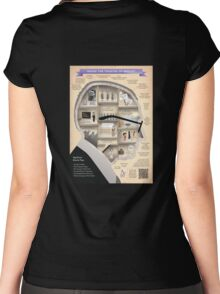 Brecht Infographic Poster Women's Fitted Scoop T-Shirt