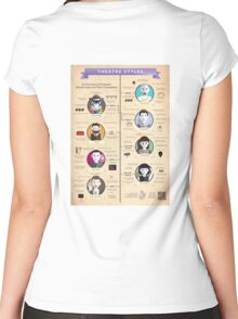 Theatre Styles Infographic Poster Women's Fitted Scoop T-Shirt