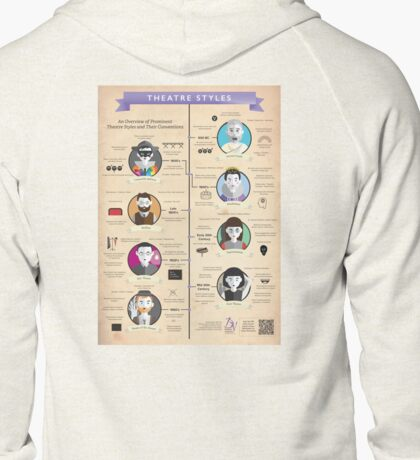 Theatre Styles Infographic Poster Zipped Hoodie