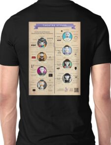 Theatre Styles Infographic Poster Unisex T-Shirt